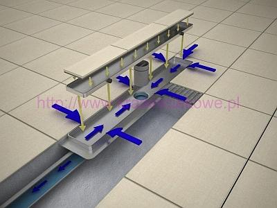 WIRA - odwodnienia liniowe do zabudowy płytką