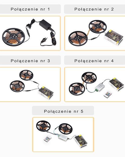 Możliwości łączenia taśm LED i LED RGB z zasilaczami i sterownikami - producent SOLED