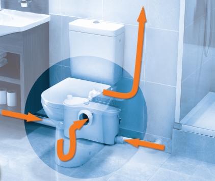 SFA - łazienka, kuchnia, pralnia tam gdzie chcesz