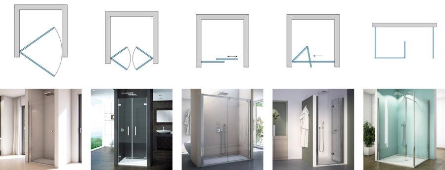 sposób otwierania drzwi kabin prysznicowych