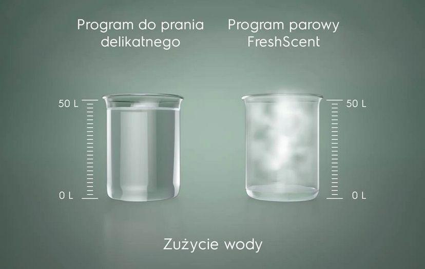 7 kroków do bardziej ekologicznego prania - oszczędzaj wodę