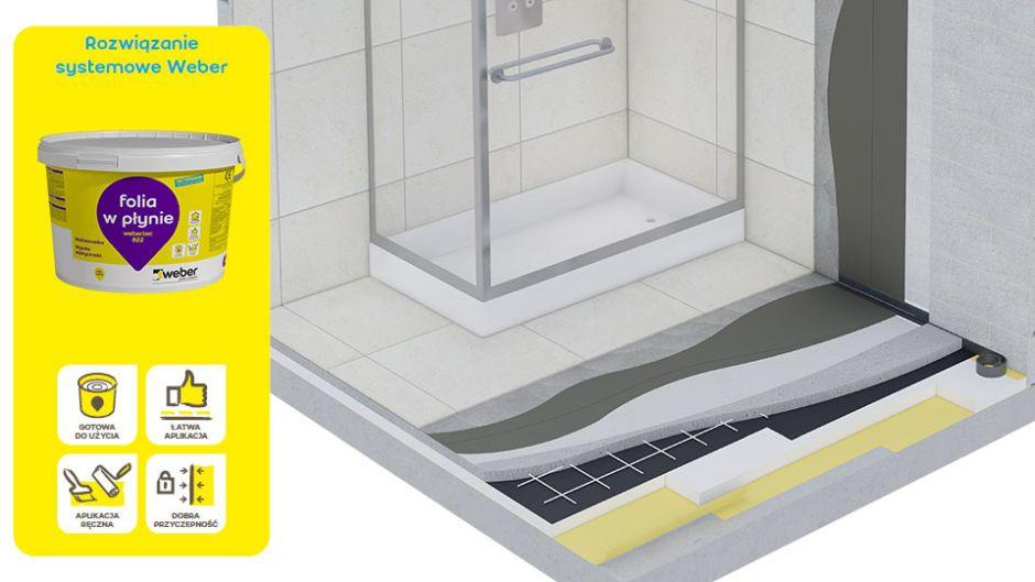 Strefy mokre i wilgotne w łazience - dobór hydroizolacji