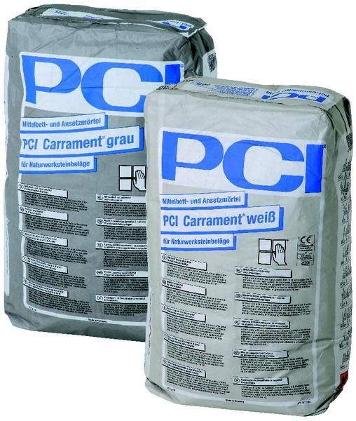 PCI Carrament