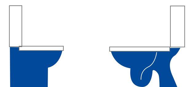 Kupujemy miskę WC - przegląd oferty rynkowej, czym się różnią, jak wybrać