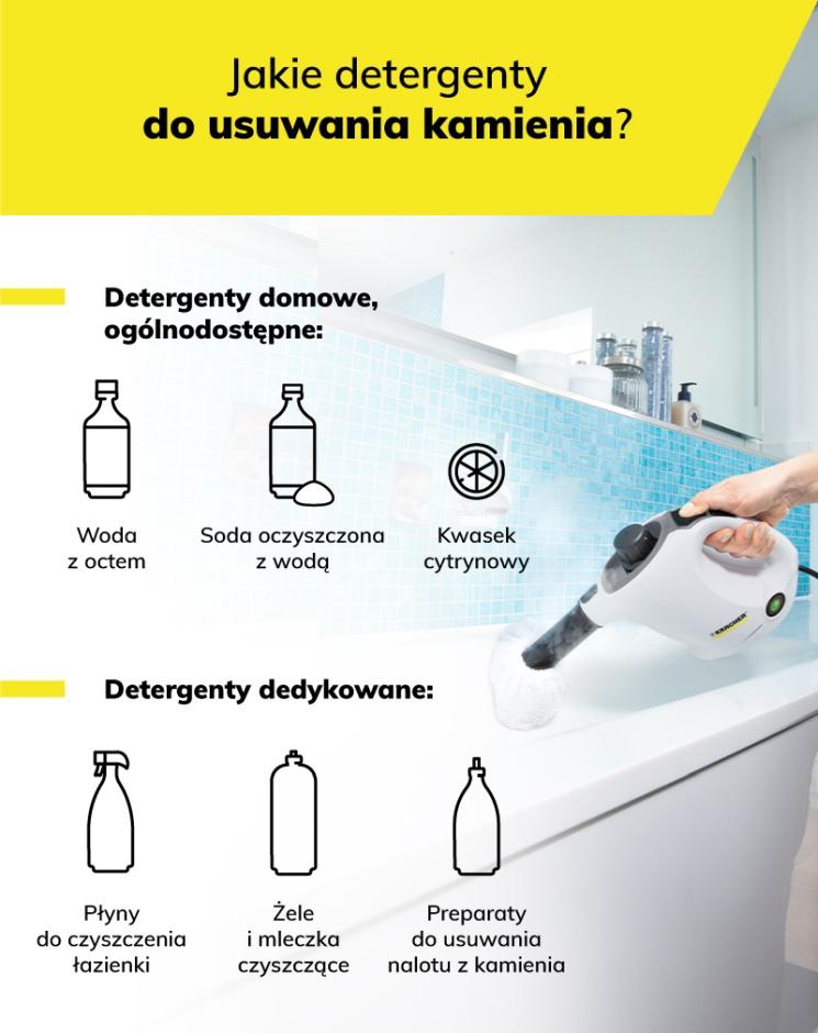 Usuwanie kamienia z łazienki bez chemii
