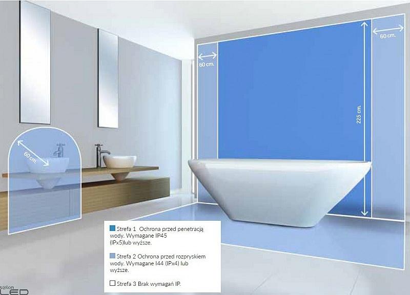 Zasady projektowania, doboru oraz rozmieszczenia oświetlenie w łazience