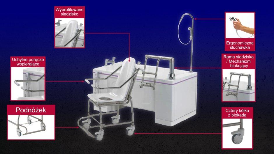 Mobilne urządzenia w łazience bez barier - swoboda kąpieli